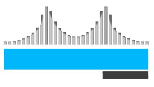 Traverse Ventures